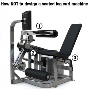 Exerbotics leg extension / seated leg curl is a great example of how NOT to design a seated leg curl machine
