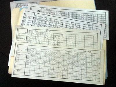 1995-workout-charts