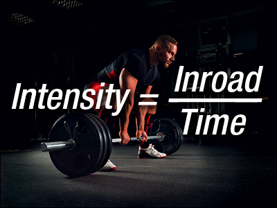 Intensity = Inroad / Time